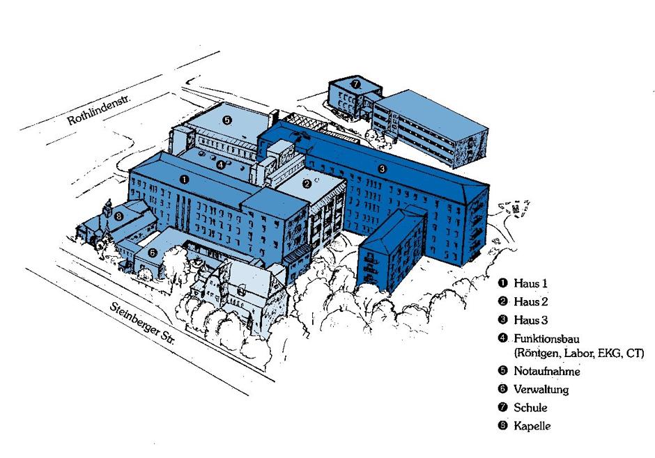 Krankenhaus Barmherzige Brüder Schwandorf